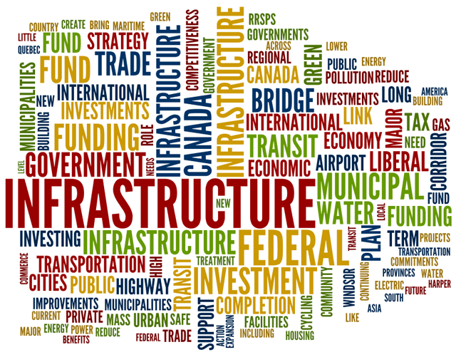 201104_Issues_Infrastructure.png