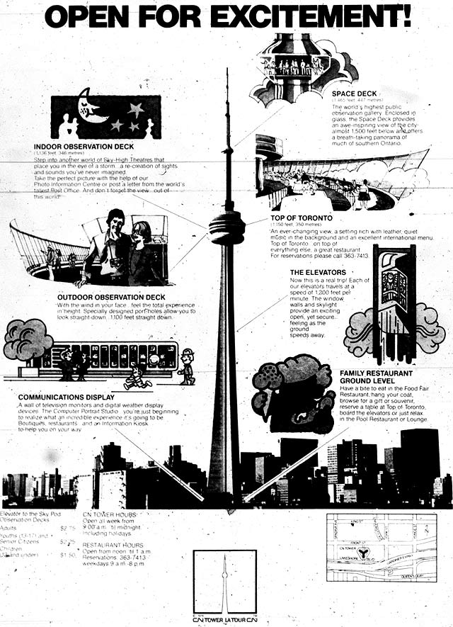 Advertisement, the Toronto Star, June 25, 1976.