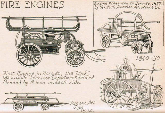 Early firefighting equipment from C W  Jefferys' The Picture Gallery of Canadian History, Volume 3 (Ryerson Press, 1950)