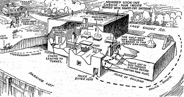 Artist's recreation of the police raid on the Brown Derby, from the Star (June 16, 1938)