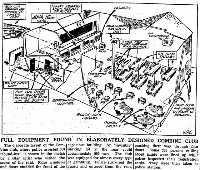 Artist's depiction of the Combine Club's operations, from the Star (November 18, 1940)