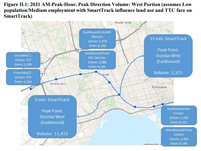 West end ridership demand map from page 11 of the Ridership report [PDF]