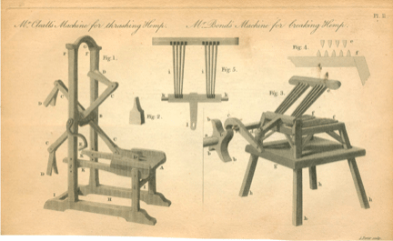 William Bond's illustration of his machine for processing hemp fibres  Royal Society of Arts, Transactions of the Society Instituted at London for the Encouragement of Arts, Manufactures, and Commerce, 24(1807): 143 58