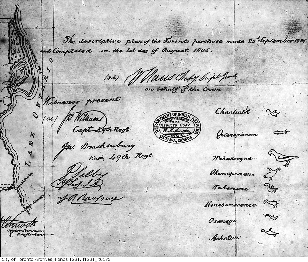 Signatures on the Toronto Purchase from 1805. Photo from the City of Toronto Archives Fonds 1231, Item 175.