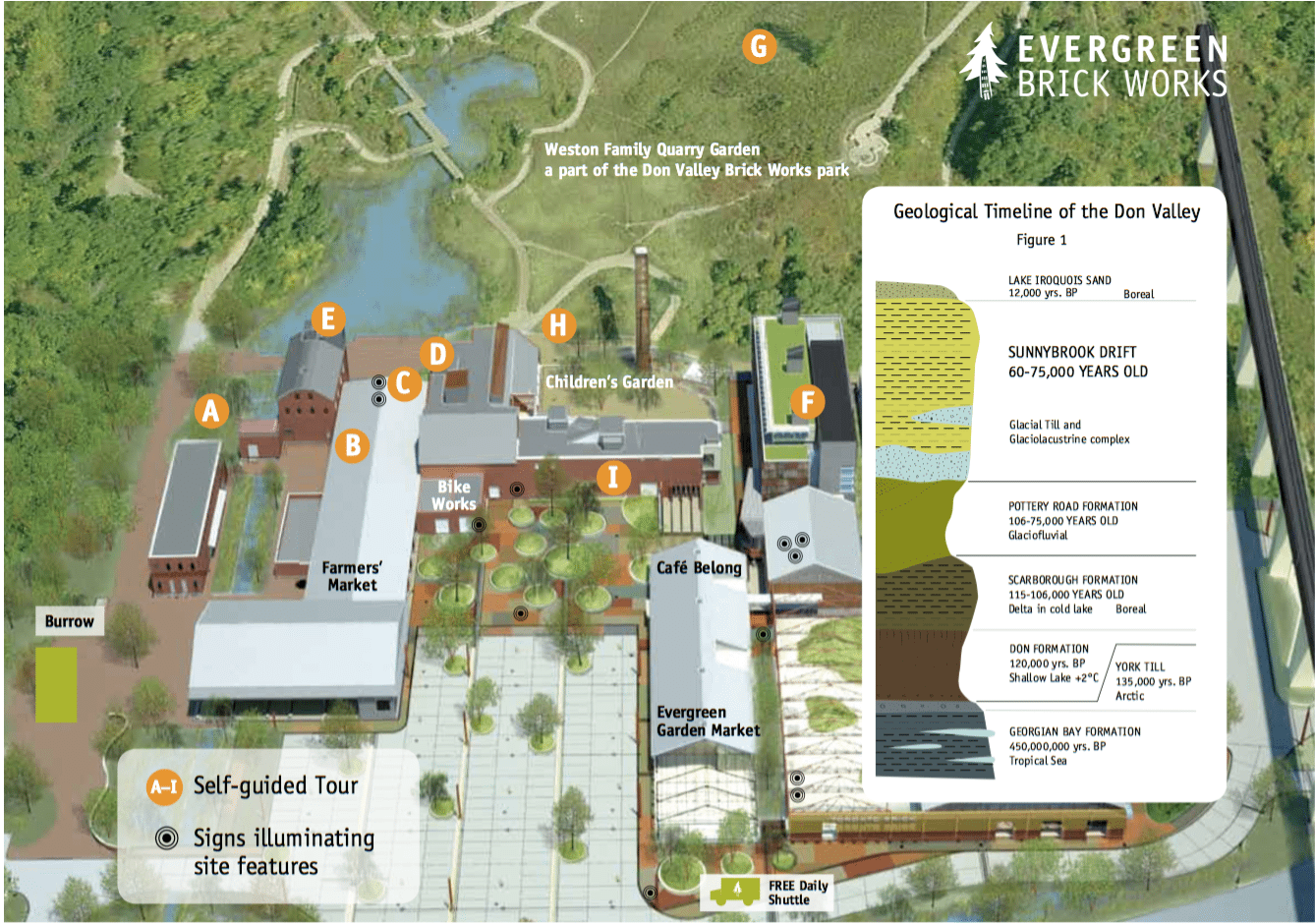 A tour map of the Evergreen Brick Works showing the geological age of the site. Image used courtesy of Evergreen Brick Works.